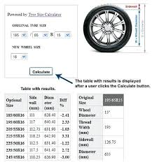 Tyre Height Chart Tractor Tire Height Calculator Wrautocare Com