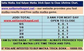 Kalyan Daily 4 Ank Life Time Chart Finally I Am Satta King Dj Viki Dada Provided You 3ank Open