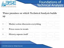 Bse Charts Technical Analysis Technical Analysis Course Online With Bse Certificate Bse