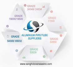 Aluminium Square Pipe Manufacturer Aluminium Square Pipe