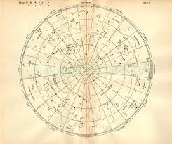 Astronomical Chart Of Stars And Planets 1897 Vintage Star Chart Beautiful Celestial Map