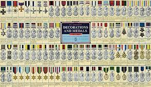 36 Symbolic Military Decoration Chart