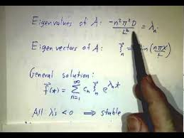 the heat equation with fourier series