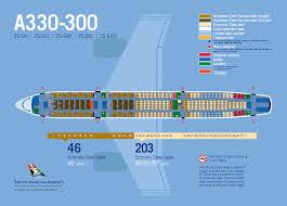 a330 300 seat plan