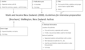 Apa Reference Page Multiple Authors Home Apa Guide Based On The
