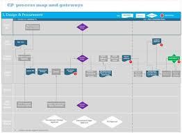Microsoft Visio Design A Microsoft Visio Diagram For You By Adelphinprogram