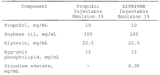 Diprivan Dosage Chart Wo1999039696a1 Propofol Composition Containing Sulfite