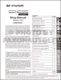 2010 hyundai genesis coupe repair shop manual 3 volume set original