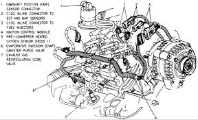 location of the cam shaft timing sensor on 1997 chevy bu