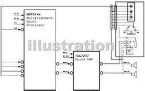 similiar samsung tv schematic diagrams keywords samsung tv wiring diagram 58709 circuit and wiring diagram