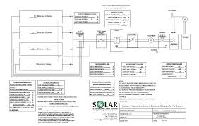 wiring diagram for solar panels grid tie wiring wiring diagram for grid tie solar system the wiring diagram on wiring diagram for solar panels