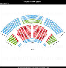 National Theater Seating Chart View Lyttelton Theatre National London Seat Map And Prices