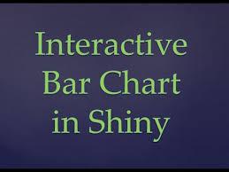 R Shiny Bar Chart R Programming Creating Interactive Bar Chart In Shiny How To Make Shiny Apps