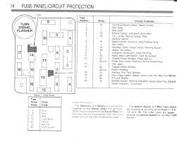 87 toyota supra fuse box s class diagram auto genius 1987 wiring toyota supra fuse box diagram 1987 toyota camry fuse box ford diagram automotive wiring diagrams with cute 4 1987 toyota celica fuse box wiring diagram