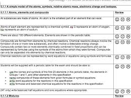 aqa combined science trilogy chemistry checklists by leanneg teaching resources tes
