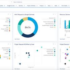 Project Portfolio Management Page 2 Cloudbyz