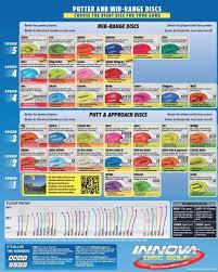 Innova Flight Chart Putt Approach Pure Flight Disc Golf