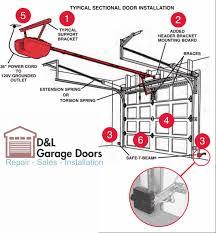 replace garage door openerSacramento Garage Door Opener Replacement 916 2451045