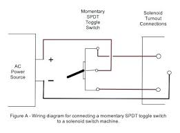 diagram for wiring single pole double throw toggle wiring diagrams diagram for wiring single pole double throw toggle wiring diagram diagram for wiring single pole double throw toggle