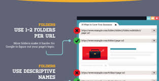 Infographic friendly Urls Seo Next Kreation The Ultimate – Guide To rwqrA76
