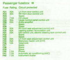 fuse panelcar wiring diagram page 179 2004 mercedes benz w 203 passenger compartment fuse box diagram