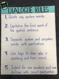 Dialogue Anchor Chart Dialogue Jihad Lessons Tes Teach