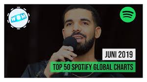 Top 50 Spotify Global Charts Juni 2019
