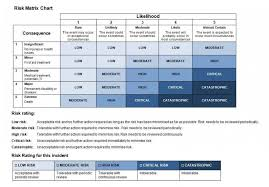 job safety analysis template job safety analysis jsa department of mines industry regulation