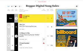 Imagine Reggea Billboard 1 Chart