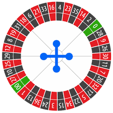 Nonetheless, many of them aren't worth your time and money. Casinotop10 Online Roulette Tips For Playing Free Roulette