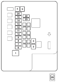 2004 chrysler sebring fuse box diagram vehiclepad 1998 chrysler sebring mk2 coupe fl 2003 2005 fuse box diagram