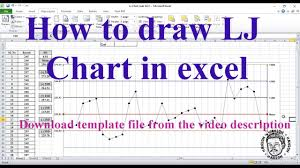Levey Jennings Chart In Excel How To Prepare Levey Jennings Contorl Chart In Excel Download Template