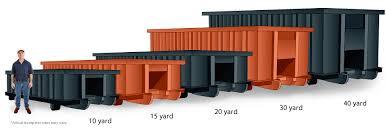 dumpster rental detroit. Plain Dumpster Detroit Waste Disposal Dumpster Rental Sizes Inside