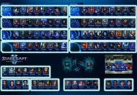 Starcraft 2 Charts 16 Starcraft 2 Battle Profile Picture Chart Starcraft 2