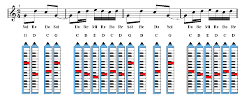Melodica Chords Chart Melodica See You Again Fast Furious 7 Sheet Music