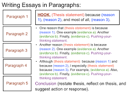 opinion essay graphic organizer mrs chang s th grade class lead the introduction of an essay that includes a hook thesis statement and 3 reasons hook a few sentences to hook readers introduces the topic of