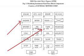 fuse box 92 chevy 3500 wiring diagram mega fuse box 92 chevy 3500 wiring diagram fuse box 92 chevy 3500