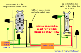 wiring diagrams for switch to control a wall receptacle do it Switch Box Wiring Diagram wiring a switch to an outlet switch box wiring diagram for mercury 90