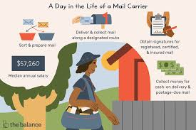 Us Postal Service Salary Chart Mail Carrier Job Description Salary Skills More
