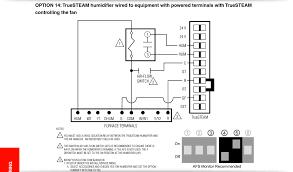 comfortmaker wiring diagram boulderrail org Honeywell Furnace Wiring Diagram how do i wire a honeywell truesteam unit to comfortmaker throughout comfortmaker wiring comfortmakersnyder general gas furnace honeywell furnace wiring diagram
