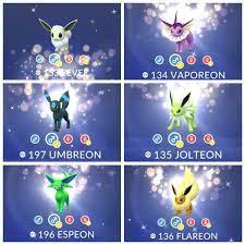 Pokémon GO Community Day: How To Get Yourself Every Shiny Eevee Evolution