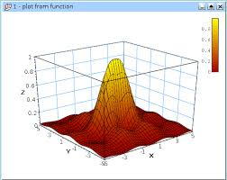 Surface Chart Definition 3d Plots