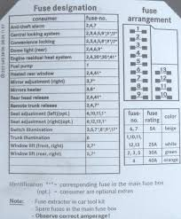 fuse box chart what fuse goes where page 3 peachparts 1999 c280
