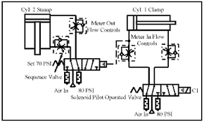 chapter 14 sequence valves and reducing valves hydraulics air ride pressure switch wiring diagram at Air Valve Wiring Diagram