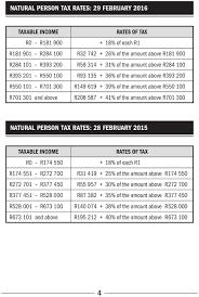 Taxable Income Chart 2015 Alliott Andersen Nell Incorporated Pdf