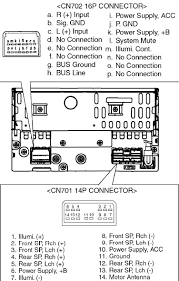 subaru stereo wiring diagram subaru image wiring subaru car radio stereo audio wiring diagram autoradio connector on subaru stereo wiring diagram