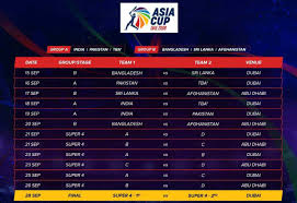 Asia Cup Chart Asia Cup 2018 Schedule Time Table Squads Points Tv Guide
