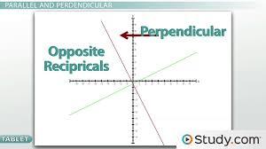 How to Write a Linear Equation - Video & Lesson Transcript   Study.com