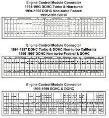 3000gt wiring diagram on 3000gt images free download images Wiring Diagram Dodge Stealth 1995 3000gt fuse box cover 3000gt interior fuse box wiring diagrams dodge stealth ecm wiring diagram