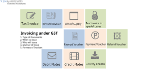 Type Of Invoices Invoicing Under Gst Gst Consultancy Services Gst Taxation